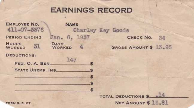 Charles Goode earnings record