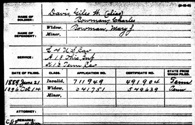 Charles Bowman Pension File